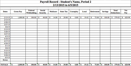 Dowd Cathy Business Essentials – Payroll Worksheet